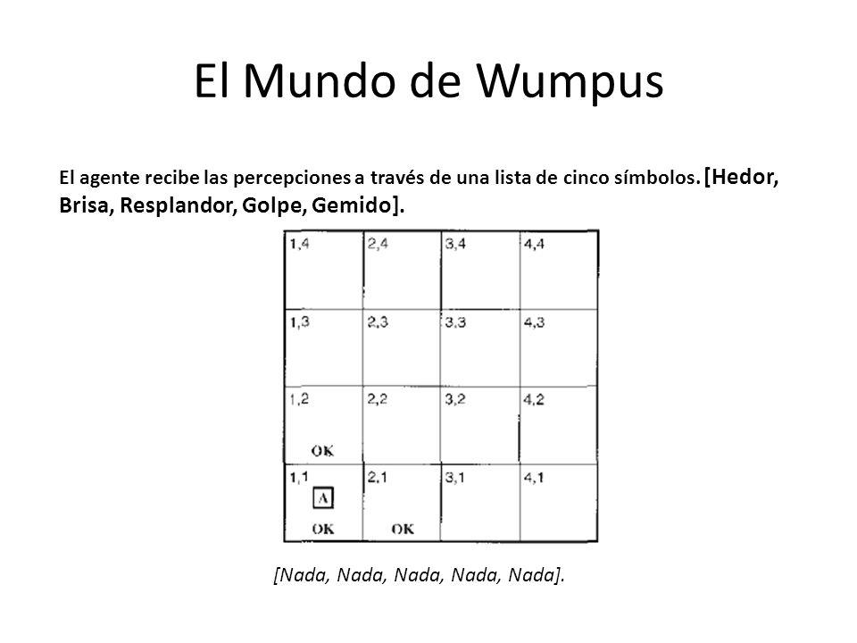 El Mundo de Wumpus El agente recibe las percepciones a través de una lista de cinco símbolos. [Hedor, Brisa, Resplandor, Golpe, Gemido].